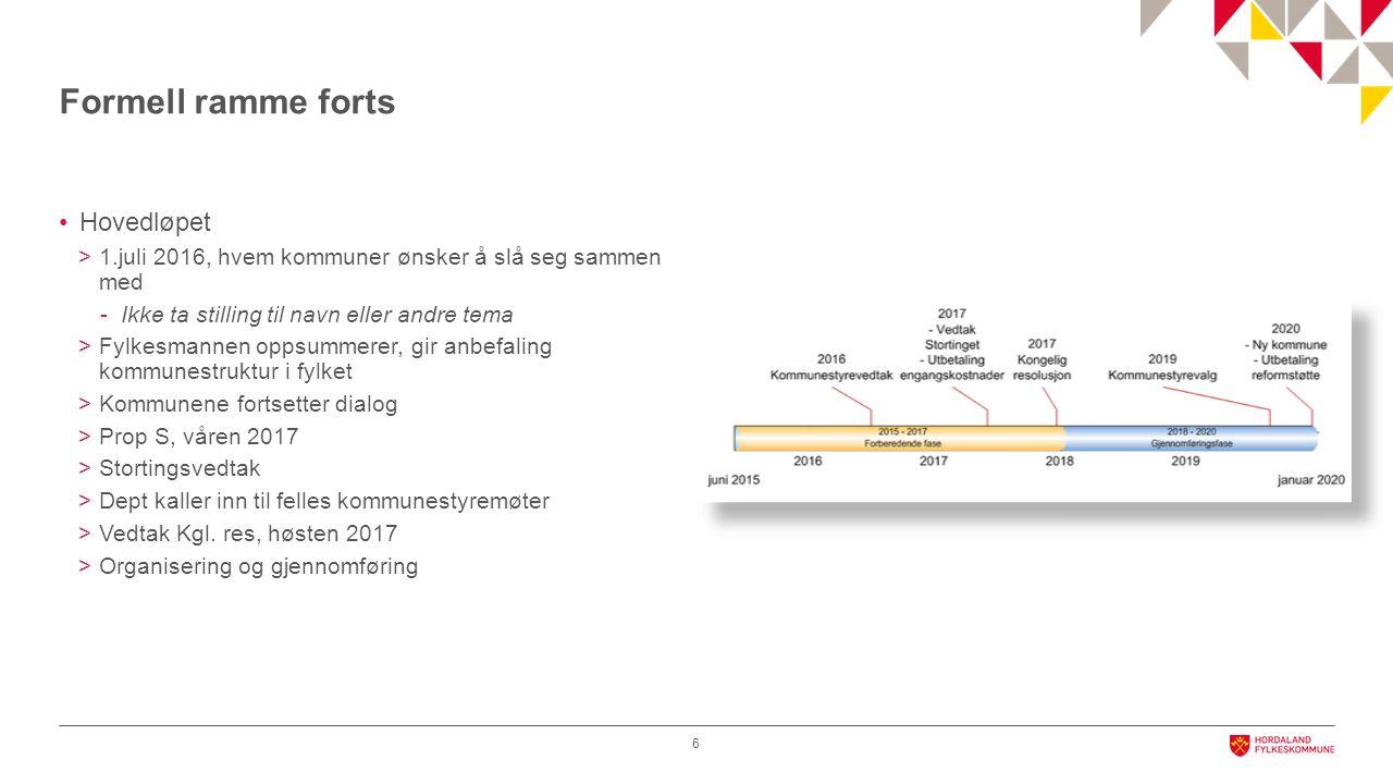 Fellesmøte kommunestyrer/ fylkesting 7 Formell ramme forts