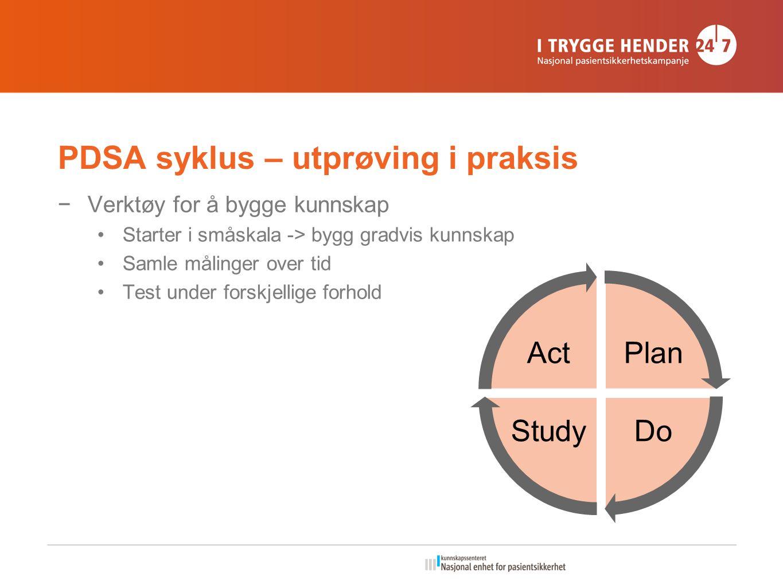 PDSA syklus – utprøving i praksis −Verktøy for å bygge kunnskap Starter i småskala -> bygg gradvis kunnskap Samle målinger over tid Test under forskjellige forhold Plan DoStudy Act