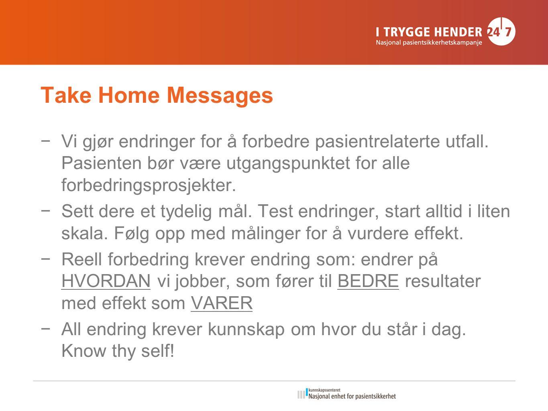 Take Home Messages −Vi gjør endringer for å forbedre pasientrelaterte utfall.
