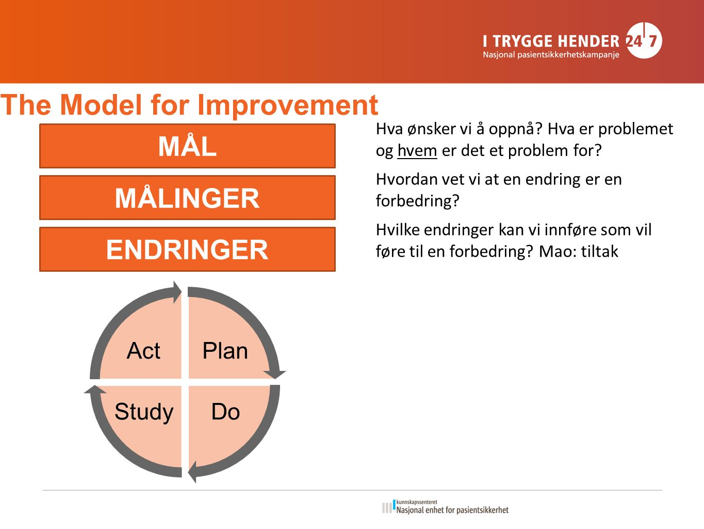 The Model for Improvement MÅL MÅLINGER ENDRINGER Hva ønsker vi å oppnå.