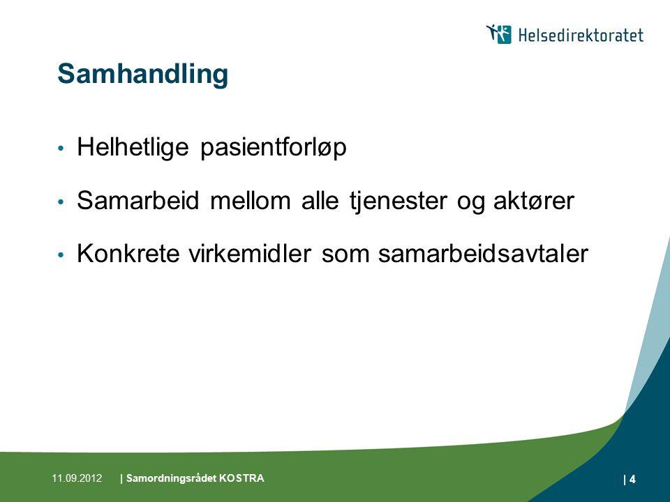 11.09.2012| Samordningsrådet KOSTRA | 5 Kvalitet og samhandling Hva sier Helse- og omsorgsloven.