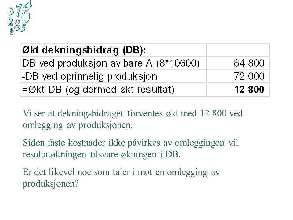 318 000 min 30 min Maksimal produksjon av A: = 10 600 enheter forbruk A Kapasitet