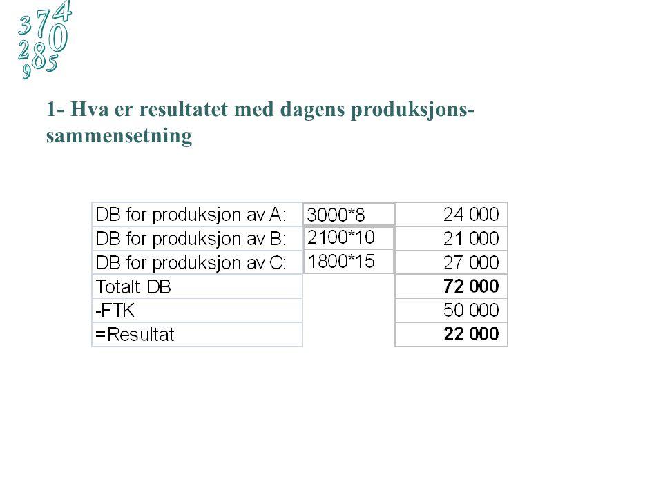 Med utgangspunkt i tallmaterialet skal vi finne: 1. Resultatet av nåværende produksjons-sammensetning 2. Rangere produktene etter forbruk av den knapp