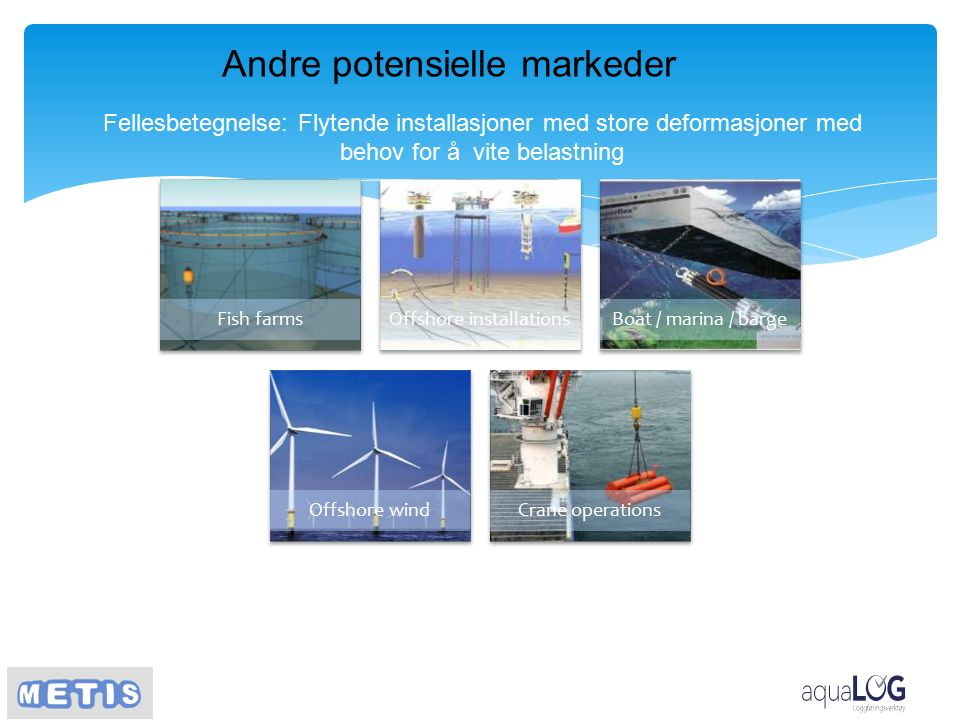 Andre potensielle markeder Fellesbetegnelse: Flytende installasjoner med store deformasjoner med behov for å vite belastning Fish farmsOffshore installationsBoat / marina / barge Offshore windCrane operations