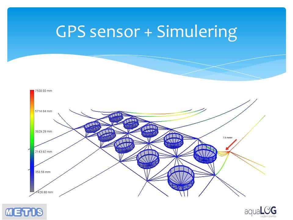GPS sensor + Simulering