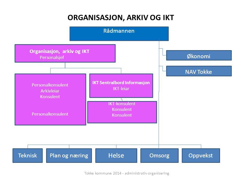 Rådmannen Teknisk Helse Plan og næringOppvekstOmsorg IKT Sentralbord Informasjon IKT-leiar NAV Tokke IKT-konsulent Konsulent Økonomi Organisasjon, ark