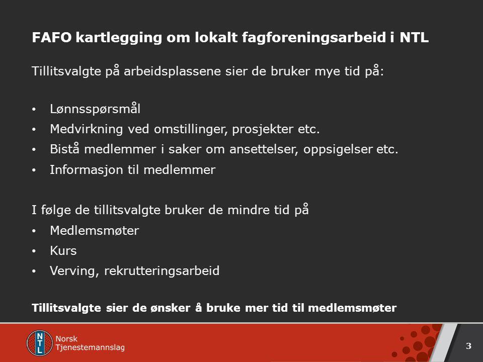 FAFO kartlegging om lokalt fagforeningsarbeid i NTL Tillitsvalgte på arbeidsplassene sier de bruker mye tid på: Lønnsspørsmål Medvirkning ved omstillinger, prosjekter etc.
