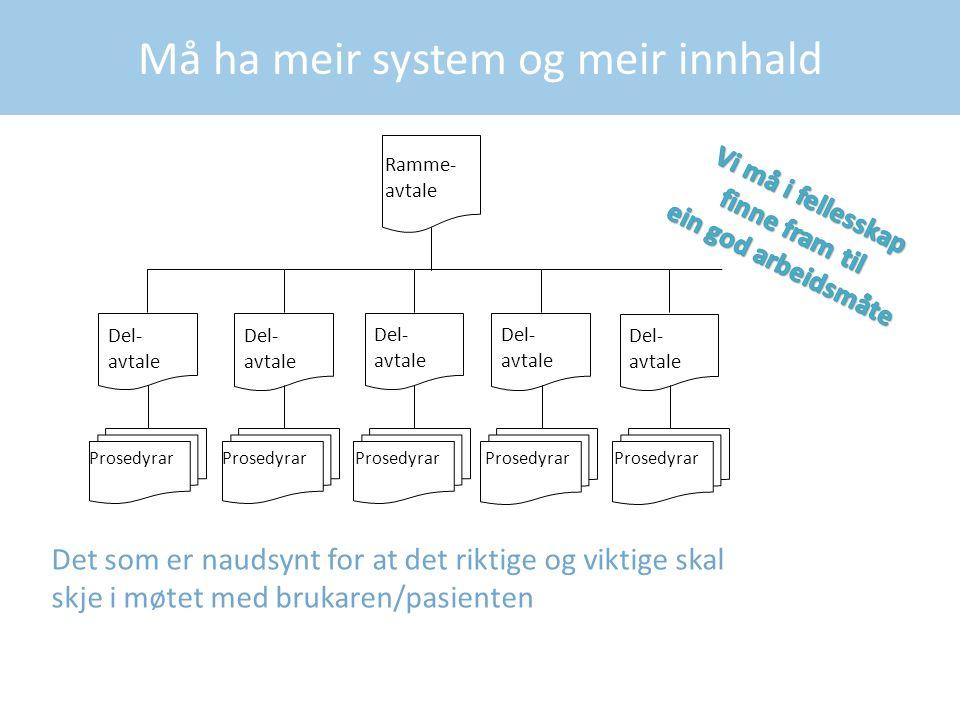 Må ha meir system og meir innhald Ramme- avtale Del- avtale Prosedyrar Det som er naudsynt for at det riktige og viktige skal skje i møtet med brukaren/pasienten