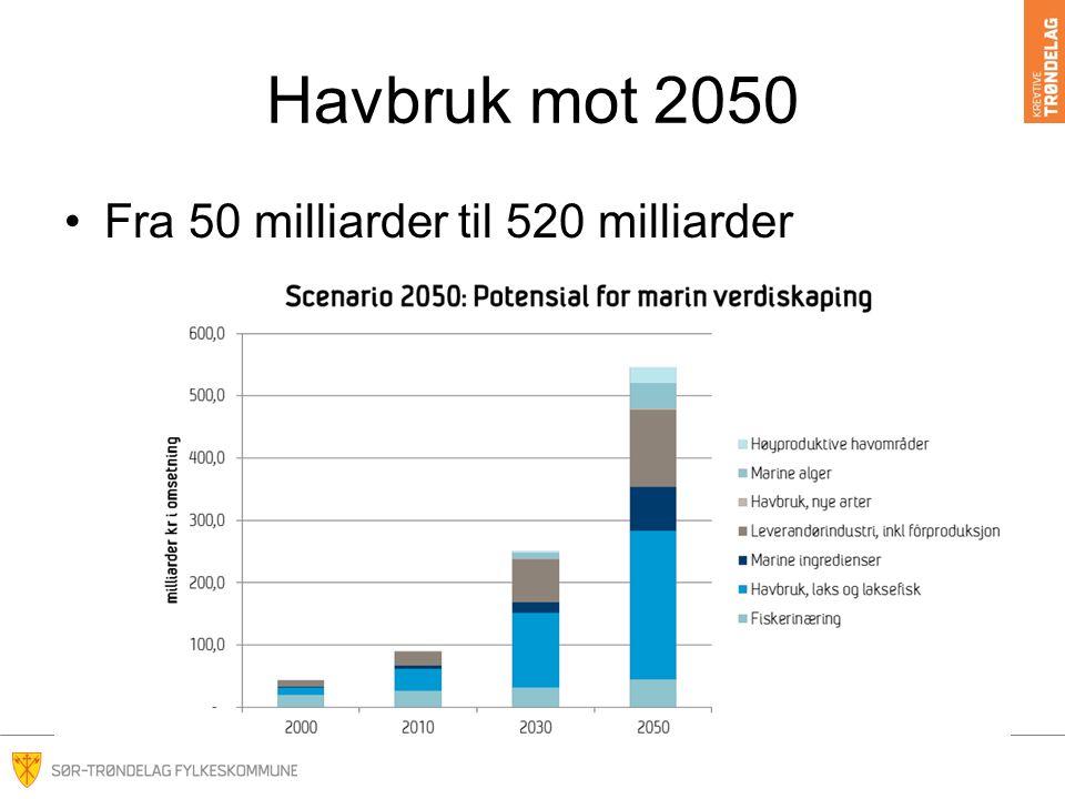 Havbruk mot 2050 Fra 50 milliarder til 520 milliarder