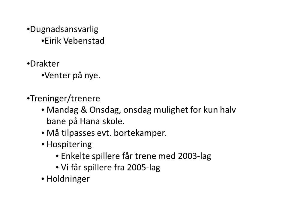 Dugnadsansvarlig Eirik Vebenstad Drakter Venter på nye.