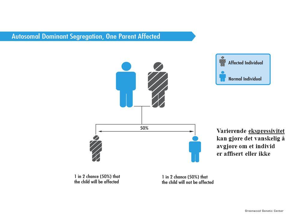 CMT2-Eikersjuka Skyldes feil i genet SOD1- Super- oksyddismutase- kjent som ALS genet Men i annen del av genet.