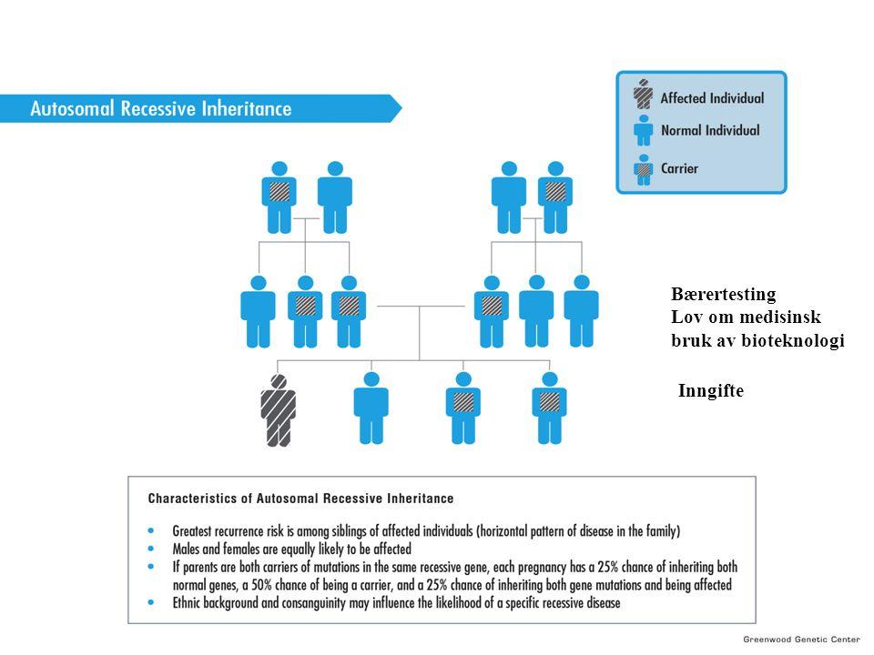 Bærertesting Lov om medisinsk bruk av bioteknologi Inngifte