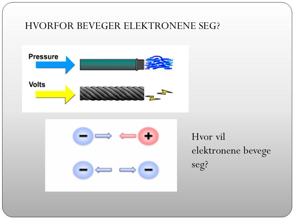 HVORFOR BEVEGER ELEKTRONENE SEG Hvor vil elektronene bevege seg