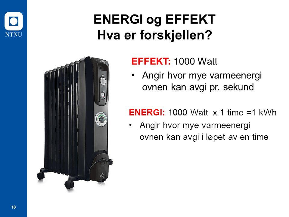 18 ENERGI og EFFEKT Hva er forskjellen? EFFEKT: 1000 Watt Angir hvor mye varmeenergi ovnen kan avgi pr. sekund ENERGI: 1000 Watt x 1 time =1 kWh Angir