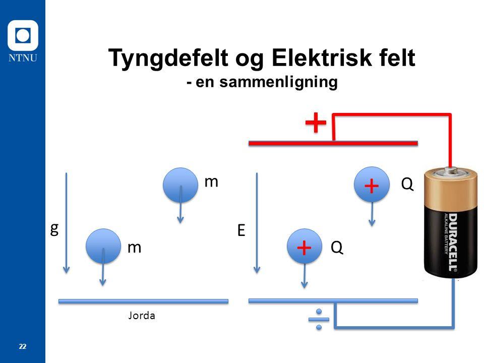 22 Tyngdefelt og Elektrisk felt - en sammenligning + + Jorda g m m + + Q Q E