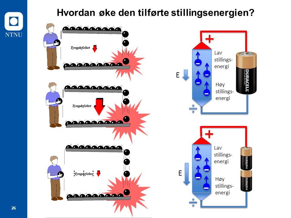 26 Hvordan øke den tilførte stillingsenergien? - - E - - - - - - Høy stillings- energi Lav stillings- energi - - E - - - - - - Høy stillings- energi L