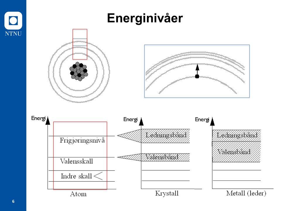 6 Energinivåer