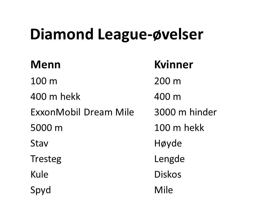 Diamond League-øvelser MennKvinner 100 m200 m 400 m hekk400 m ExxonMobil Dream Mile3000 m hinder 5000 m100 m hekk StavHøyde TrestegLengde KuleDiskos S