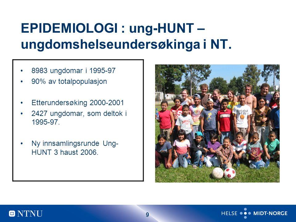 10 Samanheng mellom opplevd helse og alkoholbruk i Ung-HUNT1995-97.