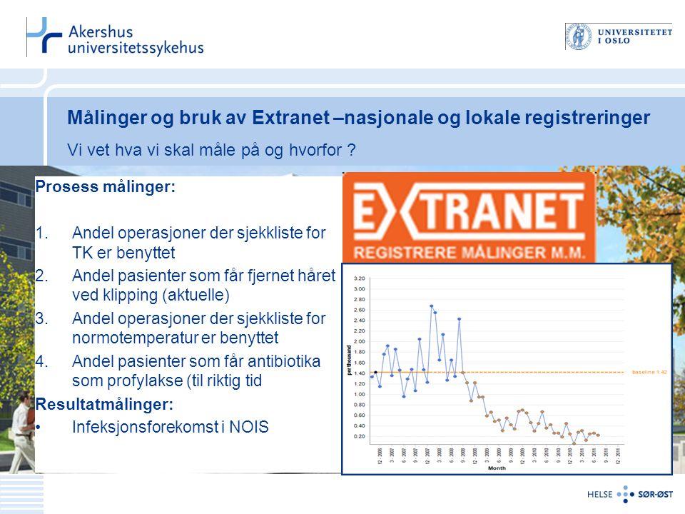 Målinger og bruk av Extranet –nasjonale og lokale registreringer Vi vet hva vi skal måle på og hvorfor .