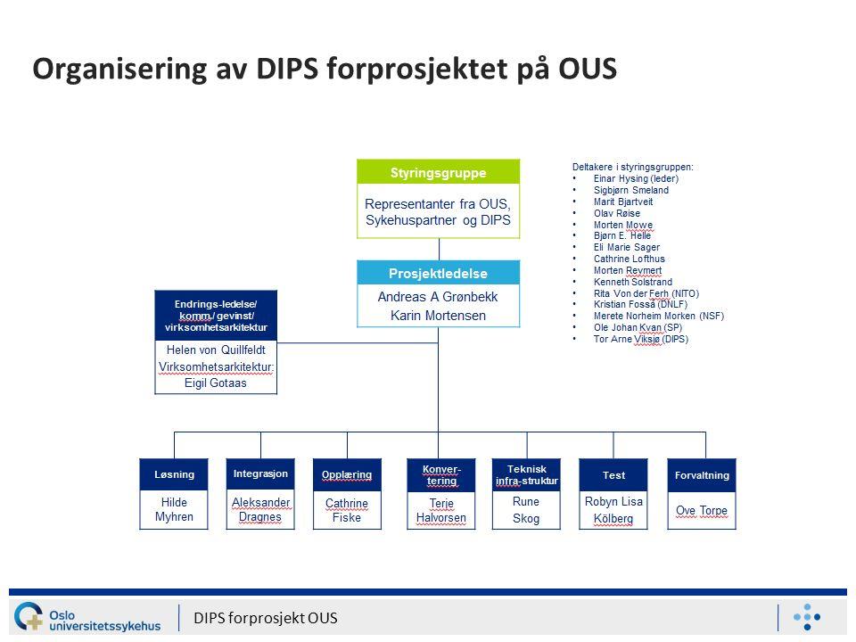 Organisering av DIPS forprosjektet på OUS DIPS forprosjekt OUS