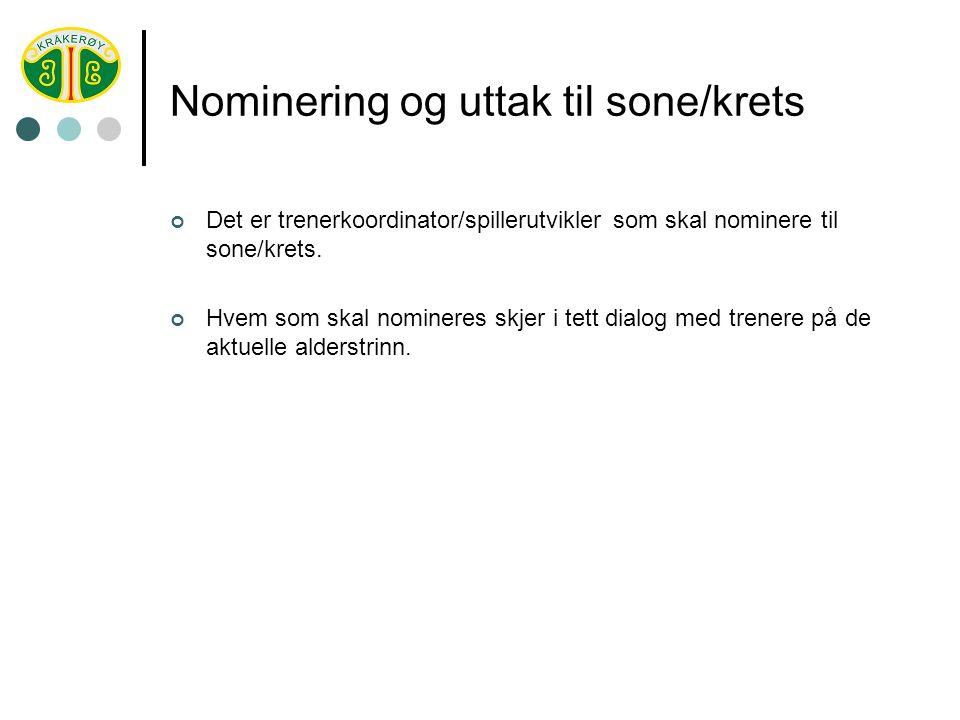 Nominering og uttak til sone/krets Det er trenerkoordinator/spillerutvikler som skal nominere til sone/krets.