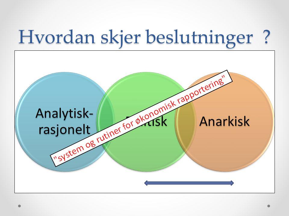 Hvordan skjer beslutninger Analytisk- rasjonelt PolitiskAnarkisk