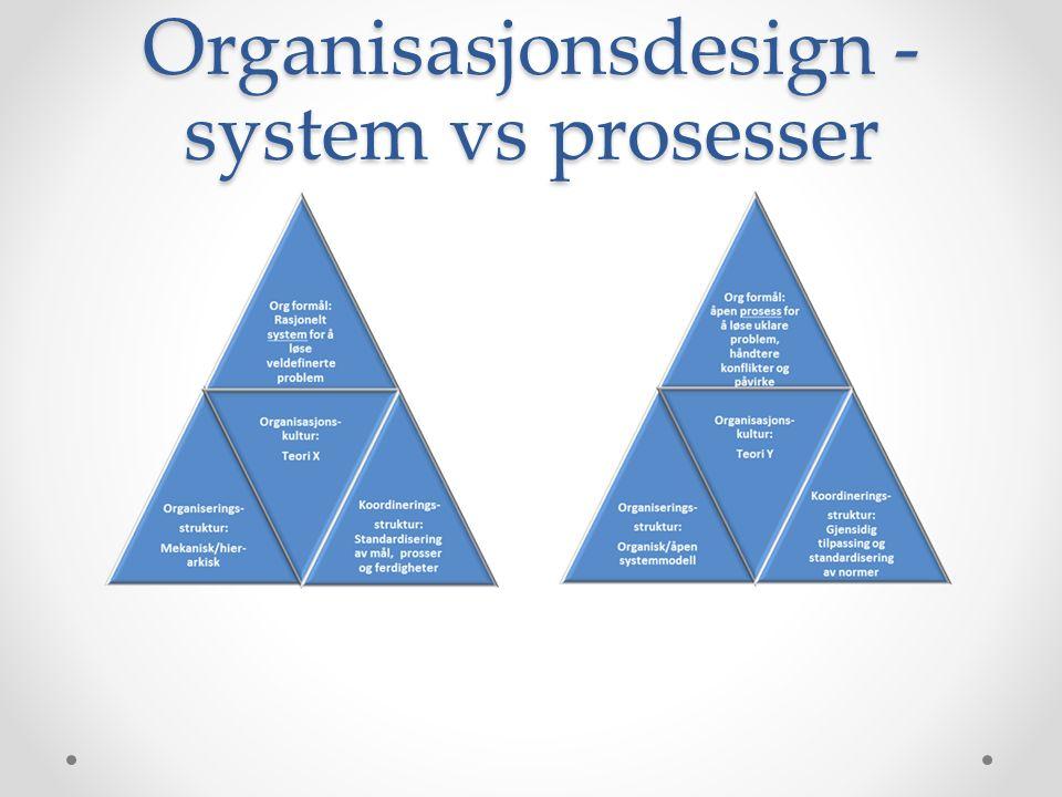 Organisasjonsdesign - system vs prosesser