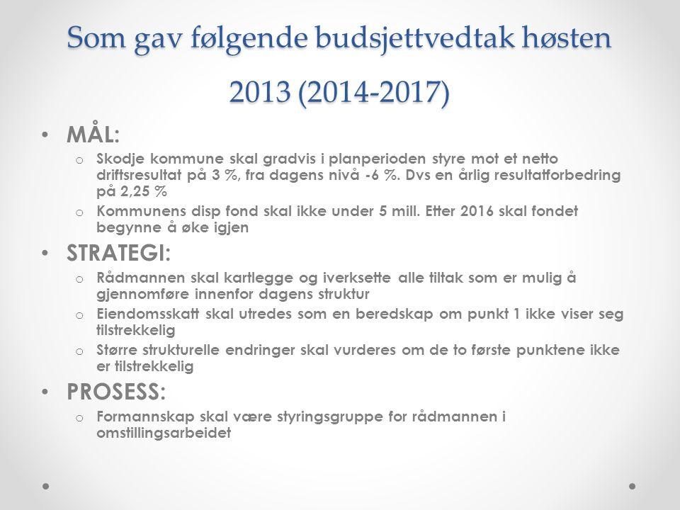 Som gav følgende budsjettvedtak høsten 2013 (2014-2017) MÅL: o Skodje kommune skal gradvis i planperioden styre mot et netto driftsresultat på 3 %, fra dagens nivå -6 %.