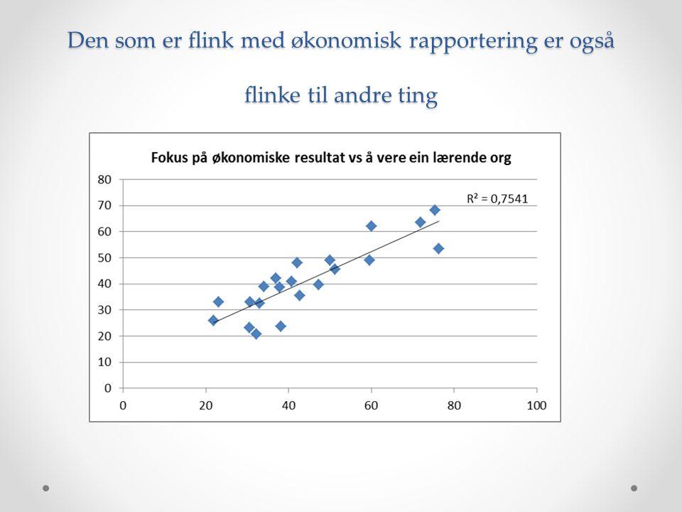 Den som er flink med økonomisk rapportering er også flinke til andre ting