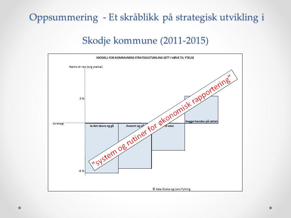 Oppsummering - Et skråblikk på strategisk utvikling i Skodje kommune (2011-2015) Oppsummering - Et skråblikk på strategisk utvikling i Skodje kommune (2011-2015)