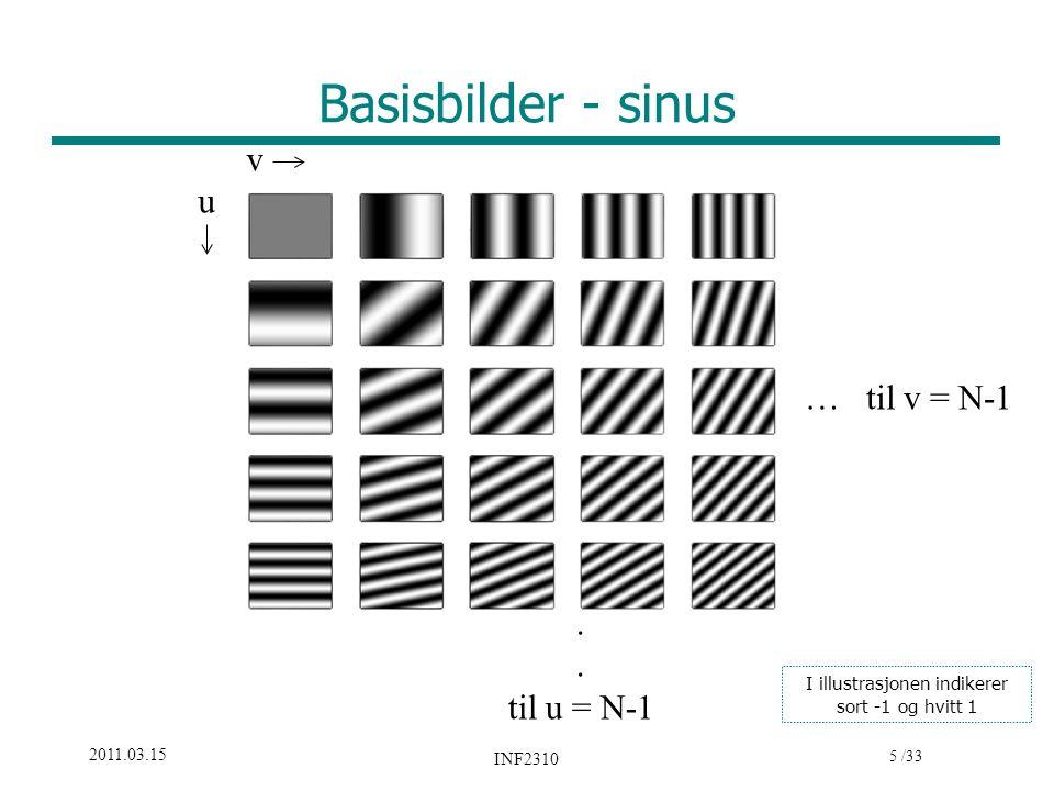 5 /33 2011.03.15 INF2310 Basisbilder - sinus … til v = N-1. til u = N-1 v u I illustrasjonen indikerer sort -1 og hvitt 1