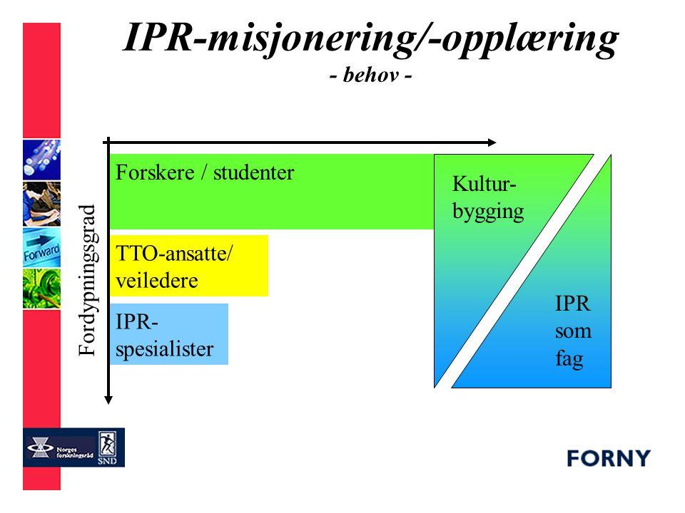 IPR-misjonering/-opplæring - behov - Forskere / studenter TTO-ansatte/ veiledere IPR- spesialister Fordypningsgrad Motivasjon Bevisstgjøring Muligheter/plikter Adm/koord Initiere IPR-pros.