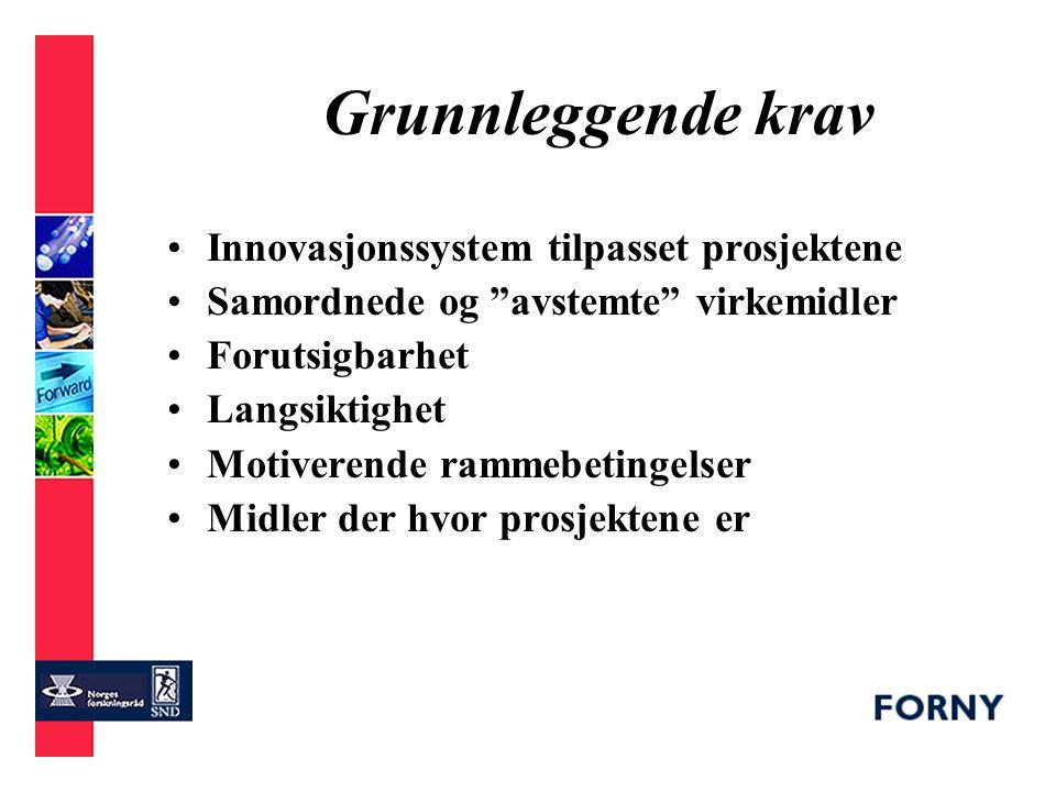 Kapital i startfasen er problematisk Forr.- idé Etabl.