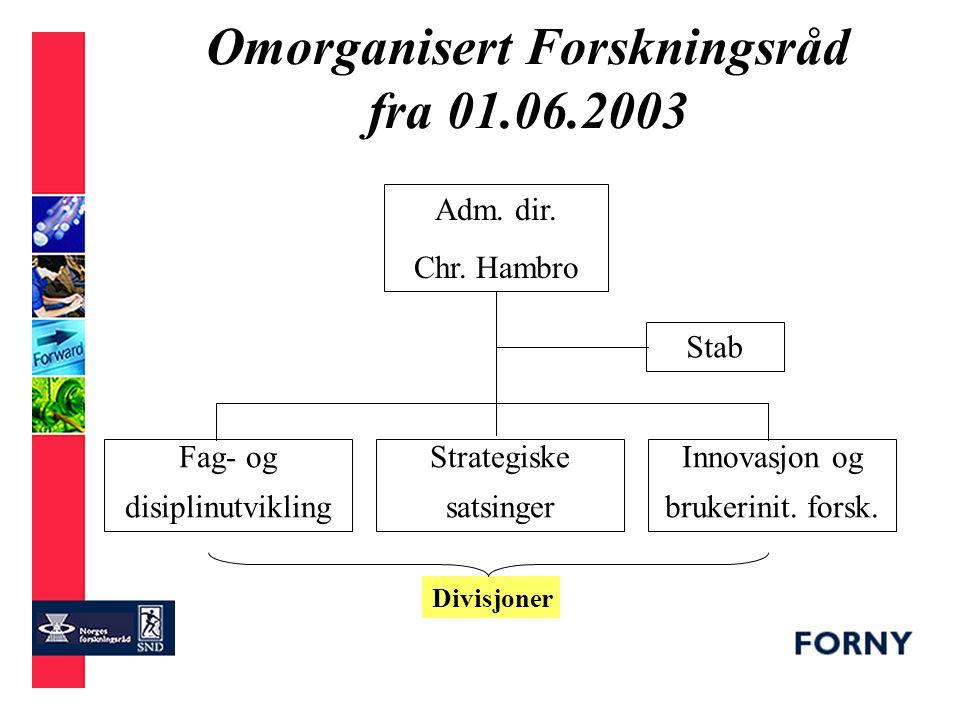Omorganisert Forskningsråd fra 01.06.2003 Adm.dir.