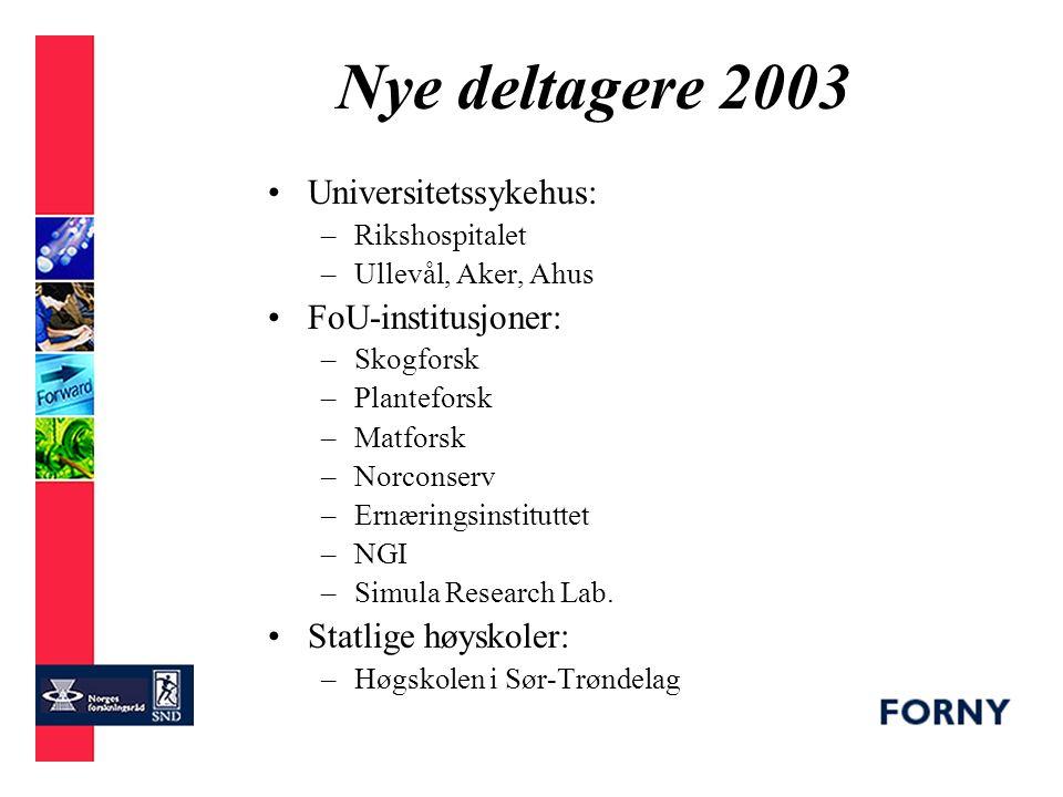 Nye deltagere 2003 Universitetssykehus: –Rikshospitalet –Ullevål, Aker, Ahus FoU-institusjoner: –Skogforsk –Planteforsk –Matforsk –Norconserv –Ernæringsinstituttet –NGI –Simula Research Lab.