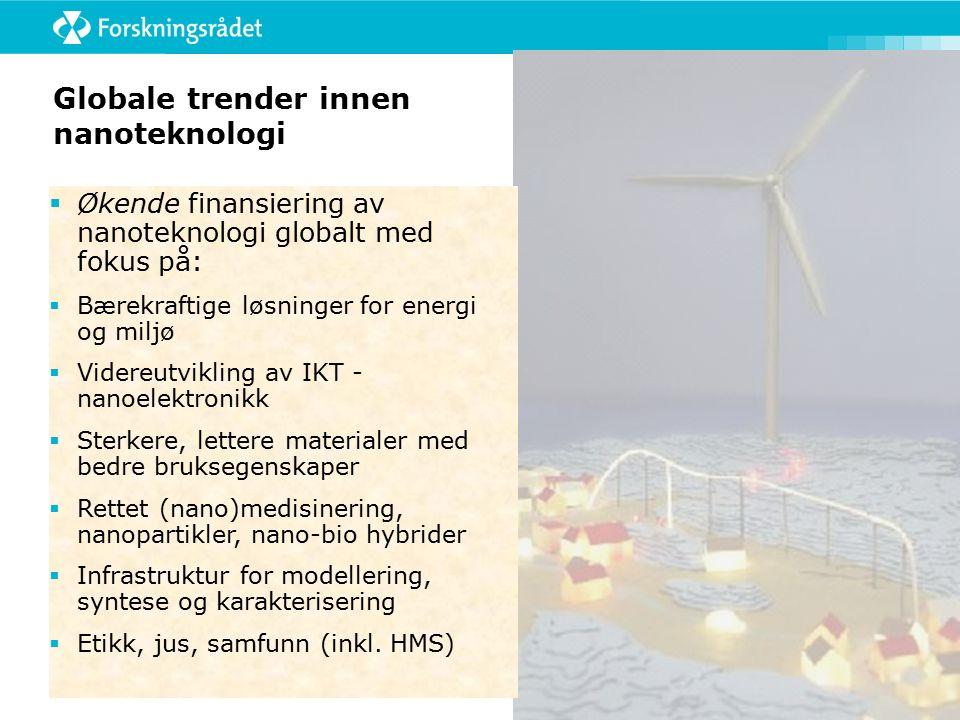 Globale trender innen nanoteknologi  Økende finansiering av nanoteknologi globalt med fokus på:  Bærekraftige løsninger for energi og miljø  Videreutvikling av IKT - nanoelektronikk  Sterkere, lettere materialer med bedre bruksegenskaper  Rettet (nano)medisinering, nanopartikler, nano-bio hybrider  Infrastruktur for modellering, syntese og karakterisering  Etikk, jus, samfunn (inkl.