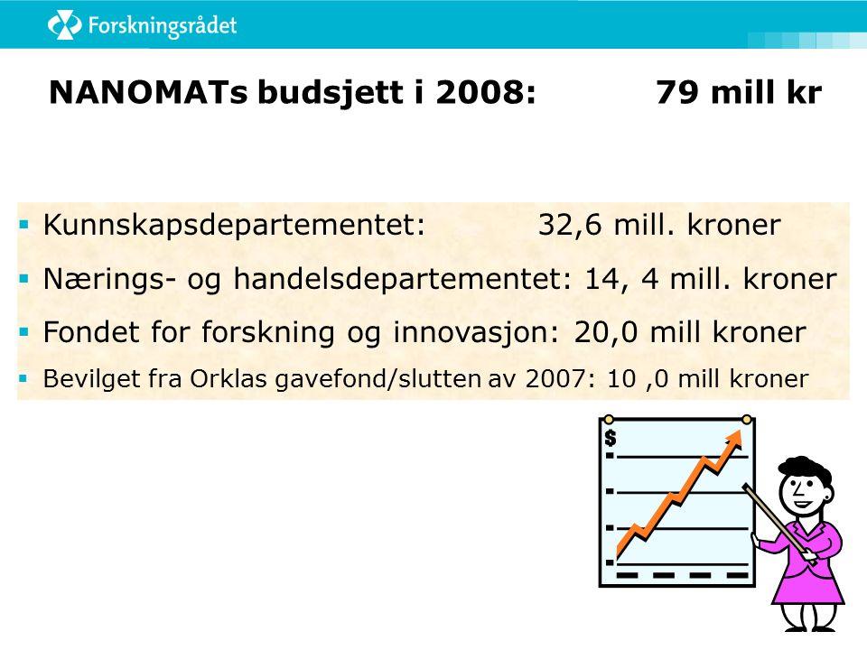 NANOMATs budsjett i 2008:79 mill kr  Kunnskapsdepartementet: 32,6 mill.