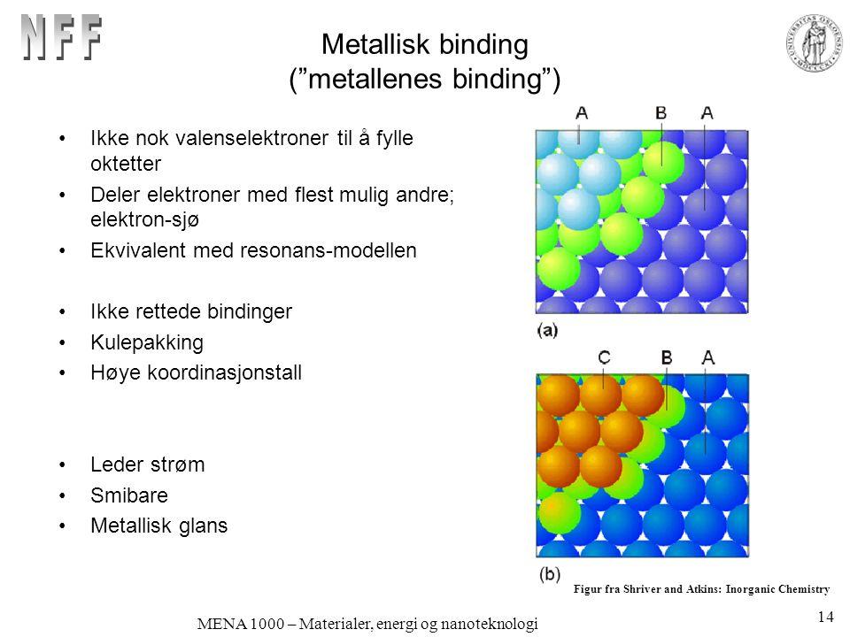 """MENA 1000 – Materialer, energi og nanoteknologi Metallisk binding (""""metallenes binding"""") Ikke nok valenselektroner til å fylle oktetter Deler elektron"""
