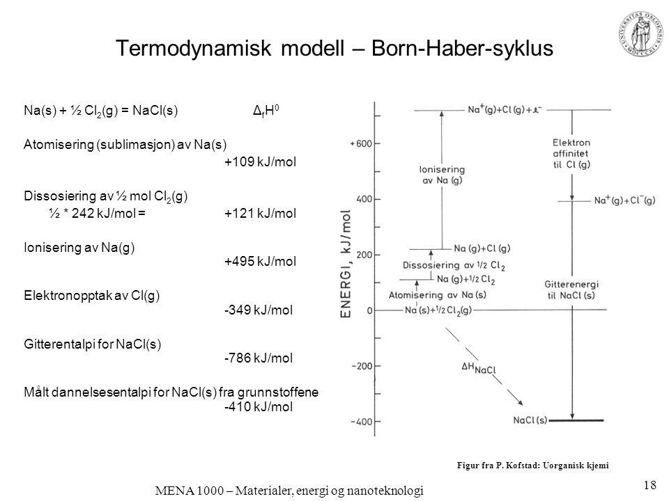 MENA 1000 – Materialer, energi og nanoteknologi Termodynamisk modell – Born-Haber-syklus Na(s) + ½ Cl 2 (g) = NaCl(s) Δ f H 0 Atomisering (sublimasjon) av Na(s) +109 kJ/mol Dissosiering av ½ mol Cl 2 (g) ½ * 242 kJ/mol =+121 kJ/mol Ionisering av Na(g) +495 kJ/mol Elektronopptak av Cl(g) -349 kJ/mol Gitterentalpi for NaCl(s) -786 kJ/mol Målt dannelsesentalpi for NaCl(s) fra grunnstoffene -410 kJ/mol Figur fra P.