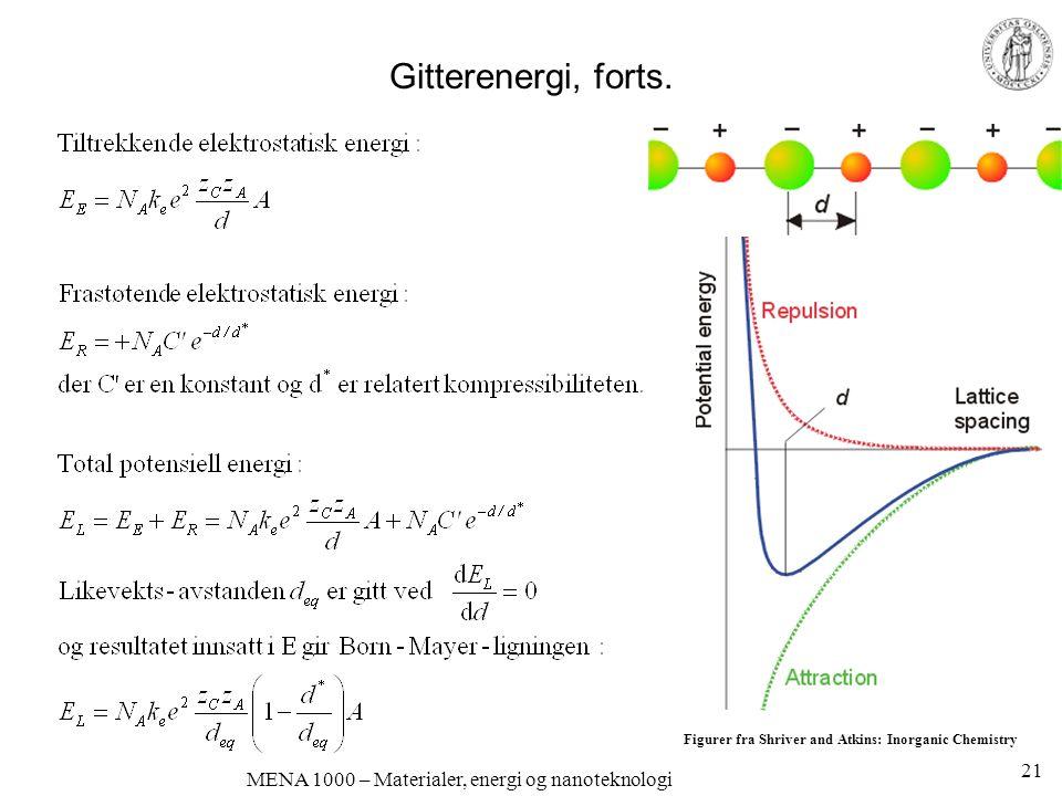 MENA 1000 – Materialer, energi og nanoteknologi Gitterenergi, forts.