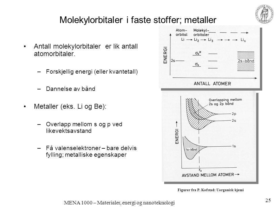 MENA 1000 – Materialer, energi og nanoteknologi Molekylorbitaler i faste stoffer; metaller Antall molekylorbitaler er lik antall atomorbitaler.