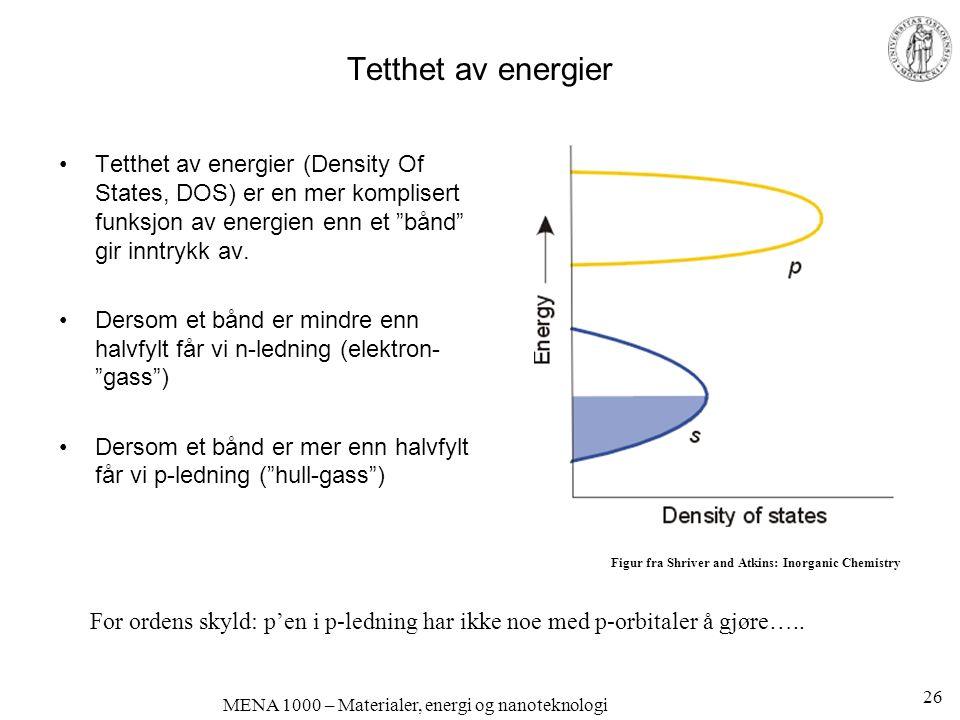 MENA 1000 – Materialer, energi og nanoteknologi Tetthet av energier Tetthet av energier (Density Of States, DOS) er en mer komplisert funksjon av energien enn et bånd gir inntrykk av.