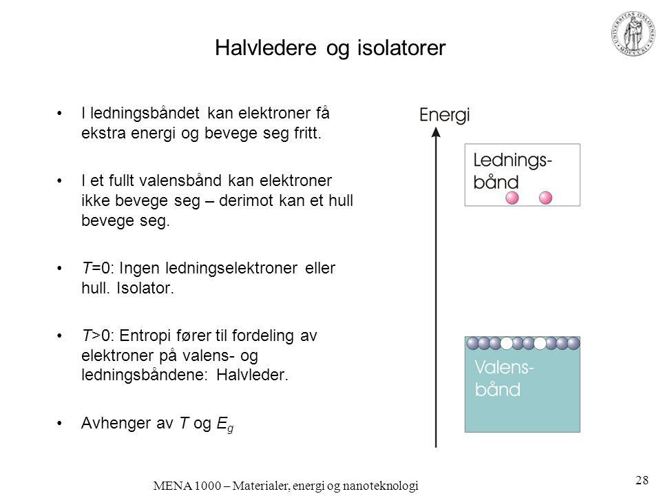 MENA 1000 – Materialer, energi og nanoteknologi Halvledere og isolatorer I ledningsbåndet kan elektroner få ekstra energi og bevege seg fritt.