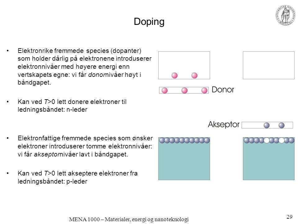 MENA 1000 – Materialer, energi og nanoteknologi Doping Elektronrike fremmede species (dopanter) som holder dårlig på elektronene introduserer elektronnivåer med høyere energi enn vertskapets egne: vi får donornivåer høyt i båndgapet.