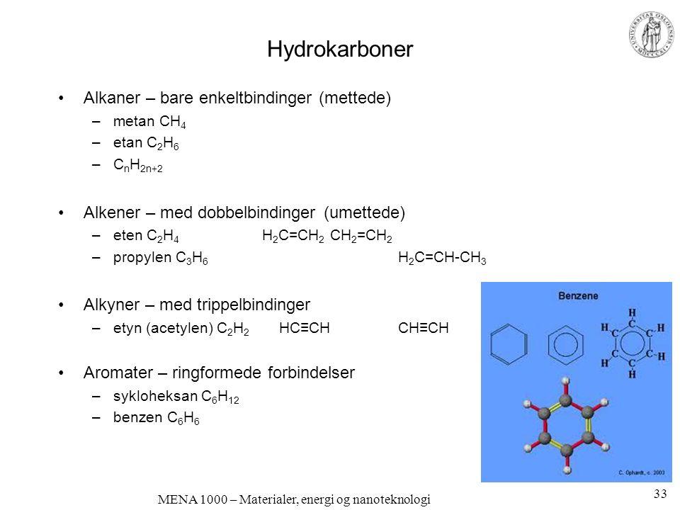 MENA 1000 – Materialer, energi og nanoteknologi Hydrokarboner Alkaner – bare enkeltbindinger (mettede) –metan CH 4 –etan C 2 H 6 –C n H 2n+2 Alkener –