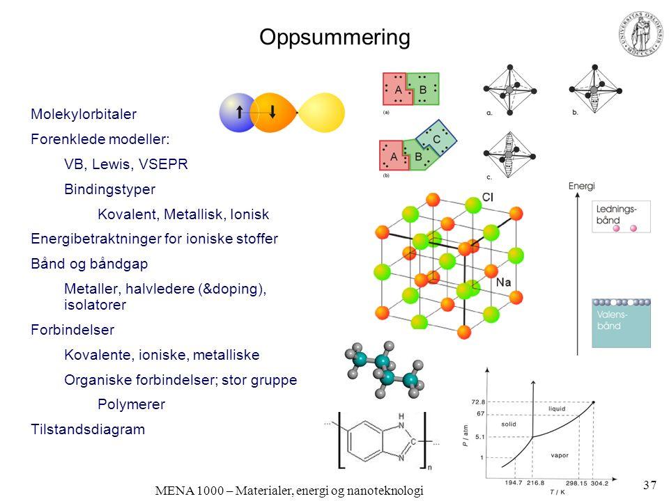 MENA 1000 – Materialer, energi og nanoteknologi Oppsummering Molekylorbitaler Forenklede modeller: VB, Lewis, VSEPR Bindingstyper Kovalent, Metallisk,