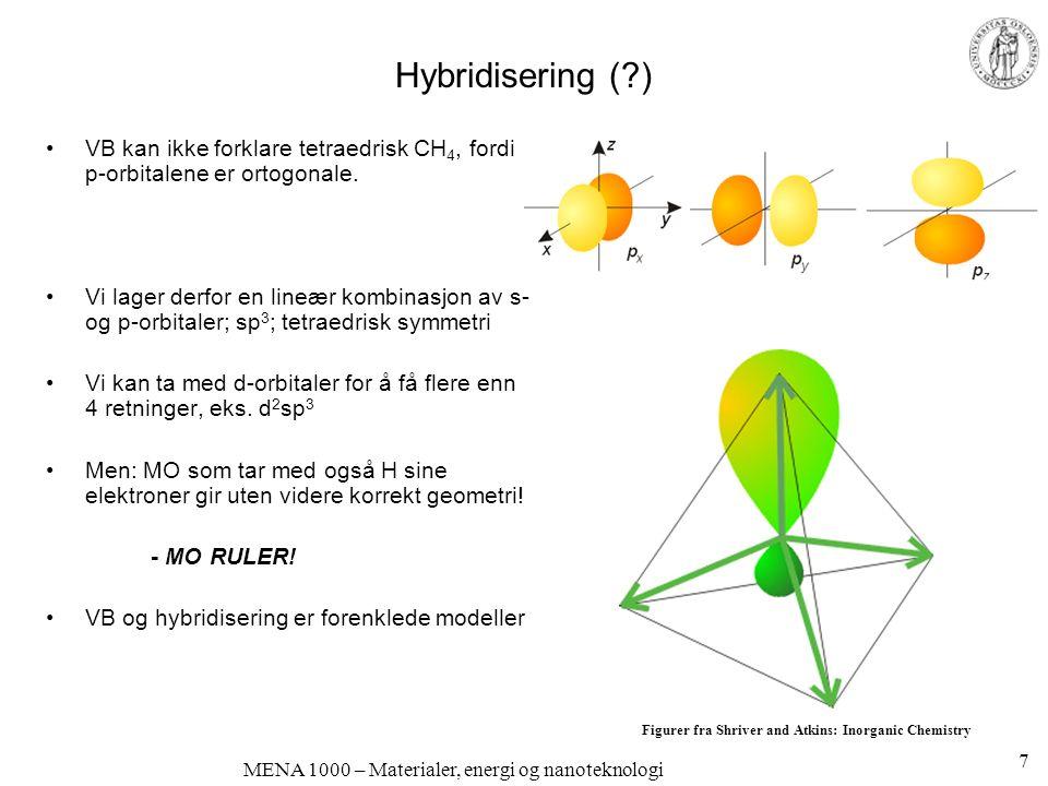 MENA 1000 – Materialer, energi og nanoteknologi Hybridisering (?) VB kan ikke forklare tetraedrisk CH 4, fordi p-orbitalene er ortogonale. Vi lager de