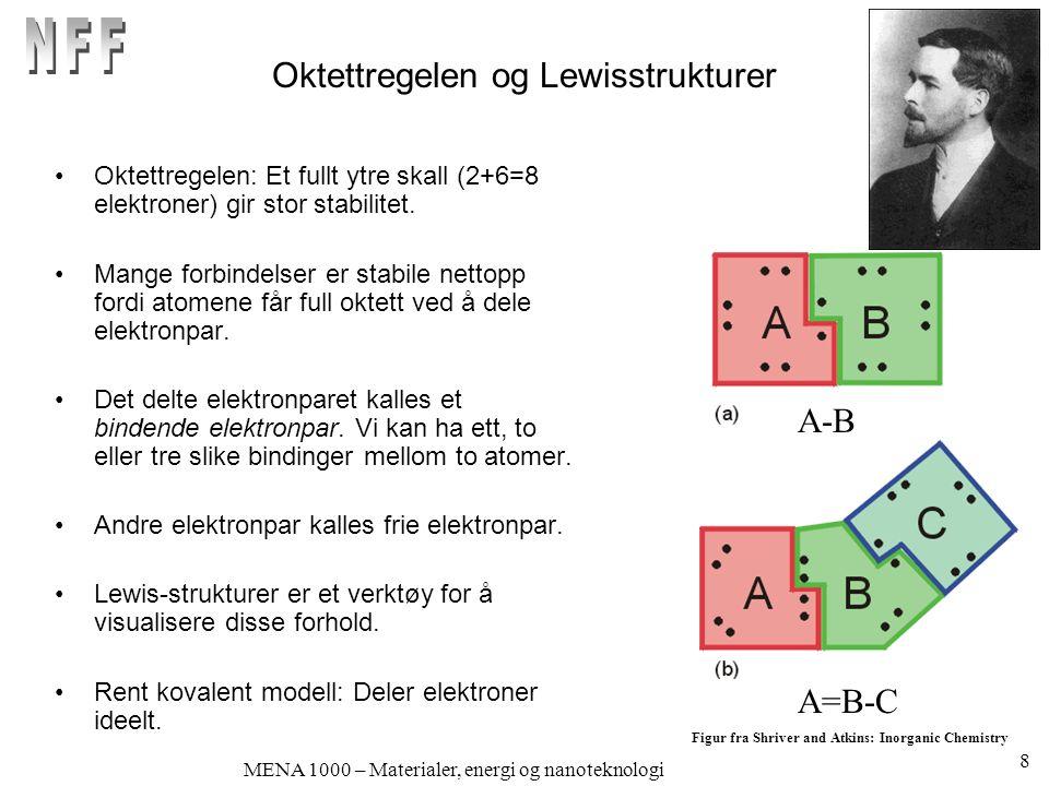 MENA 1000 – Materialer, energi og nanoteknologi Oktettregelen og Lewisstrukturer Oktettregelen: Et fullt ytre skall (2+6=8 elektroner) gir stor stabil