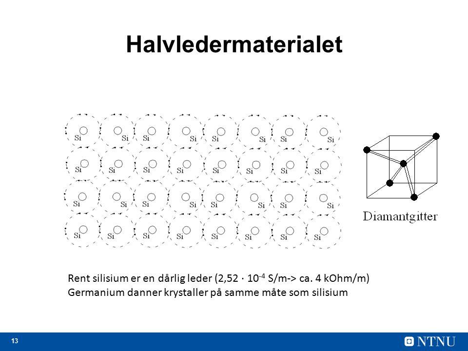 13 Halvledermaterialet Rent silisium er en dårlig leder (2,52 · 10 -4 S/m-> ca.